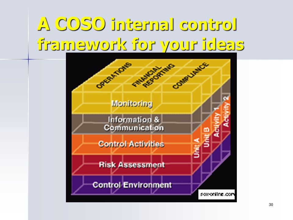 A COSO internal control framework for your ideas