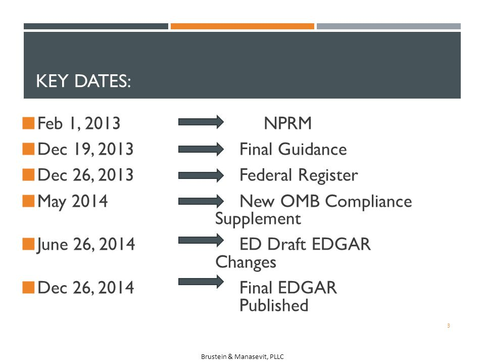 Key Dates: Feb 1, 2013 NPRM Dec 19, 2013 Final Guidance