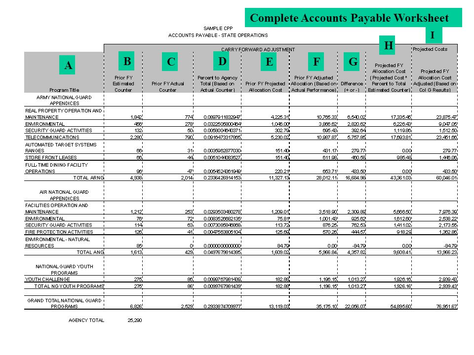 Complete Accounts Payable Worksheet