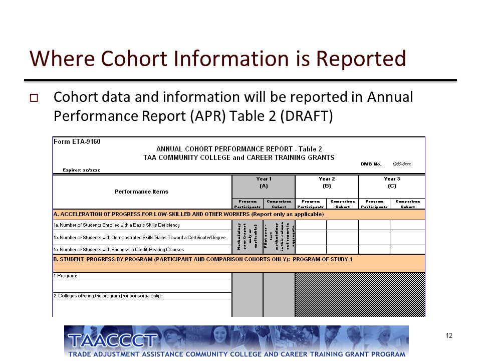 Where Cohort Information is Reported