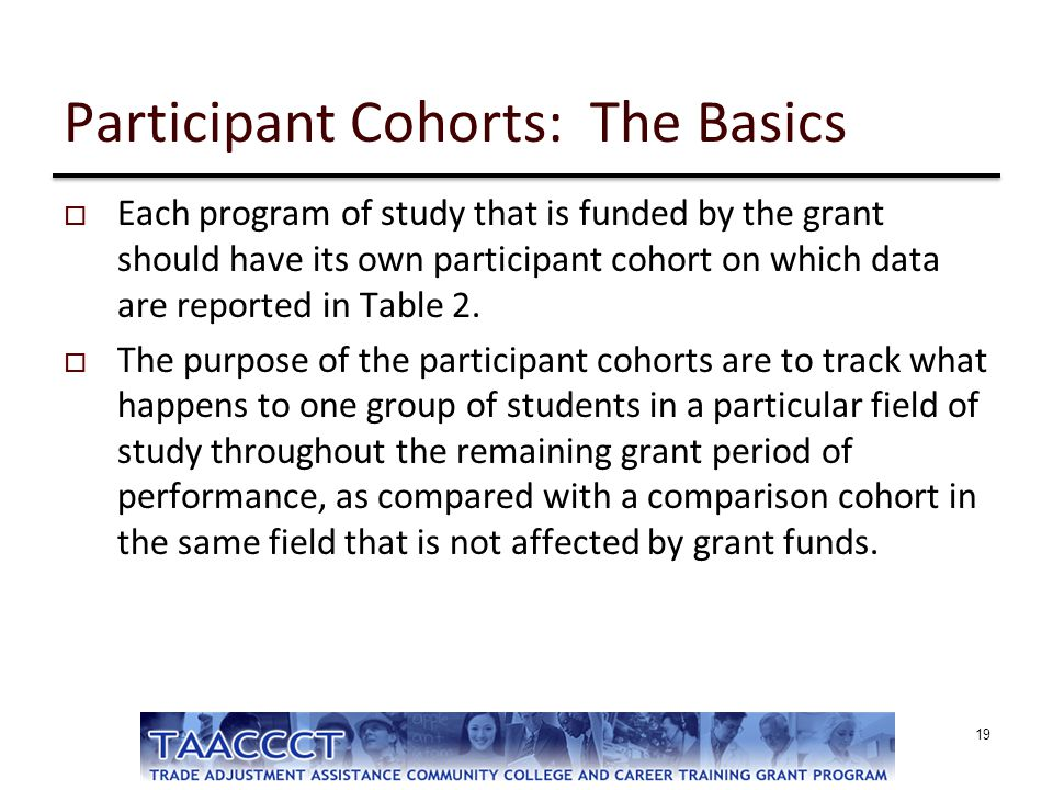Participant Cohorts: The Basics