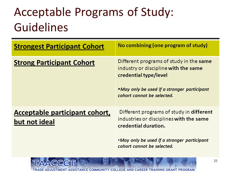 Acceptable Programs of Study: Guidelines