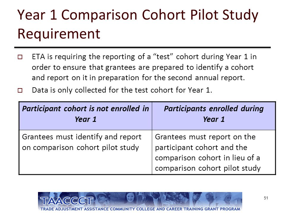 Year 1 Comparison Cohort Pilot Study Requirement