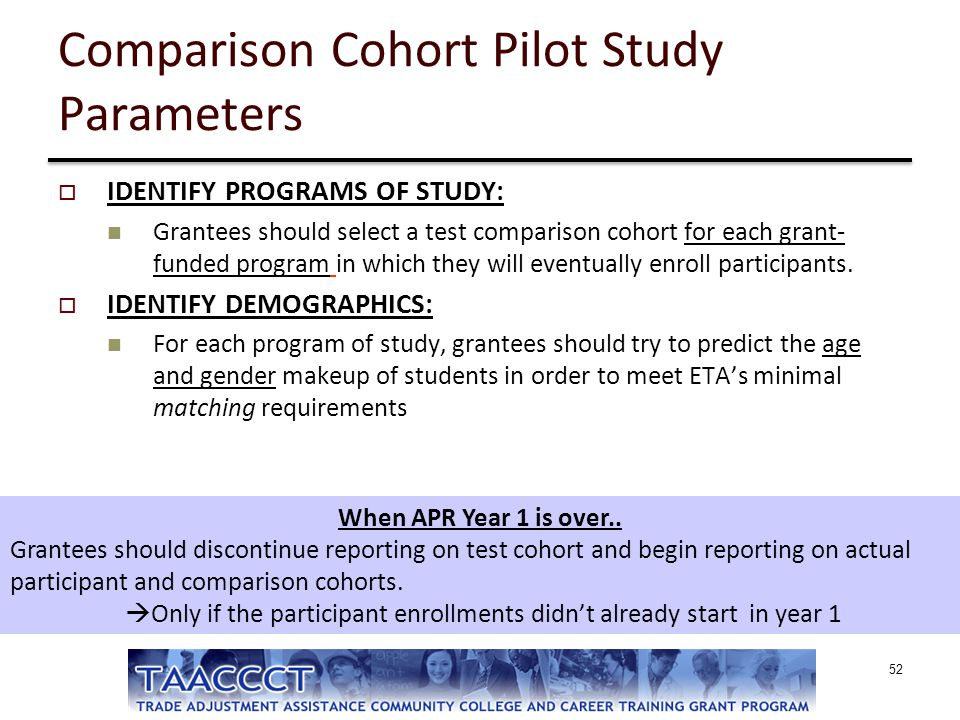 Comparison Cohort Pilot Study Parameters