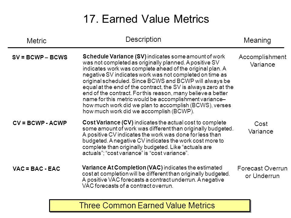 17. Earned Value Metrics Three Common Earned Value Metrics Metric