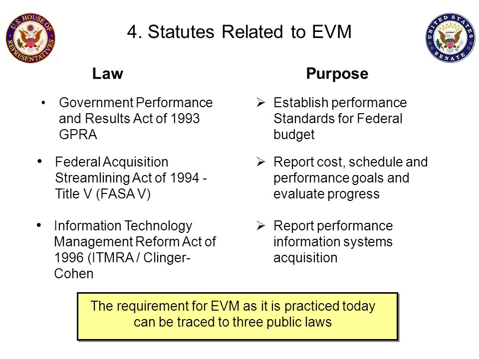 4. Statutes Related to EVM