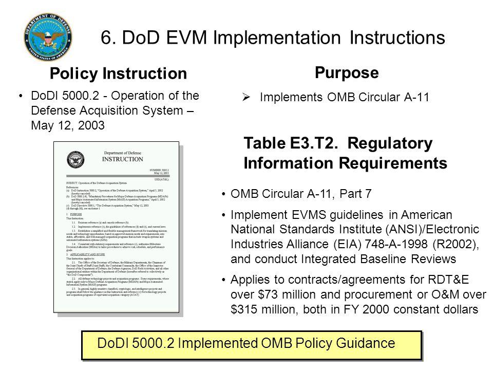6. DoD EVM Implementation Instructions