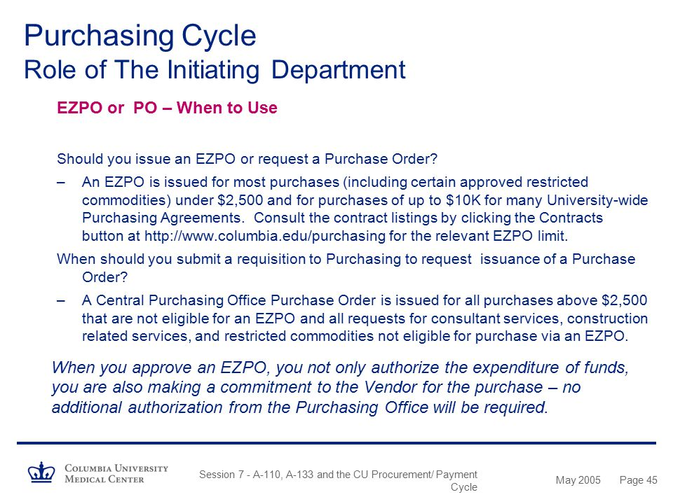 Purchasing Cycle Role of The Initiating Department