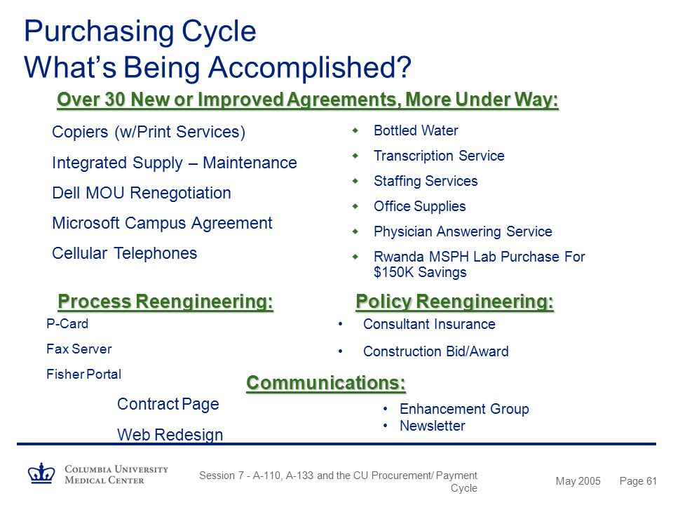 Purchasing Cycle What's Being Accomplished