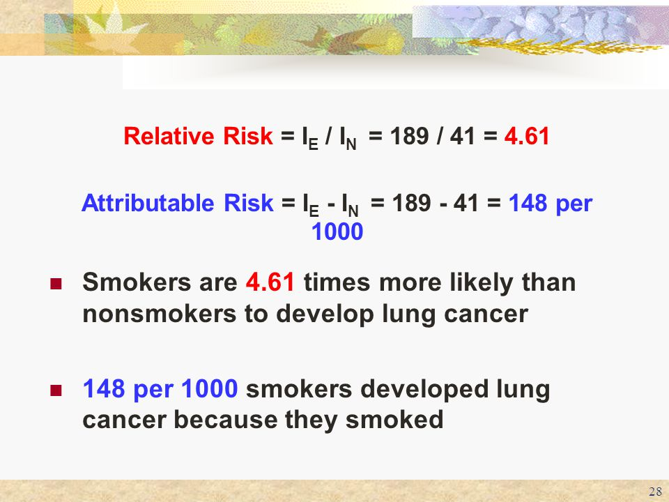 148 per 1000 smokers developed lung cancer because they smoked