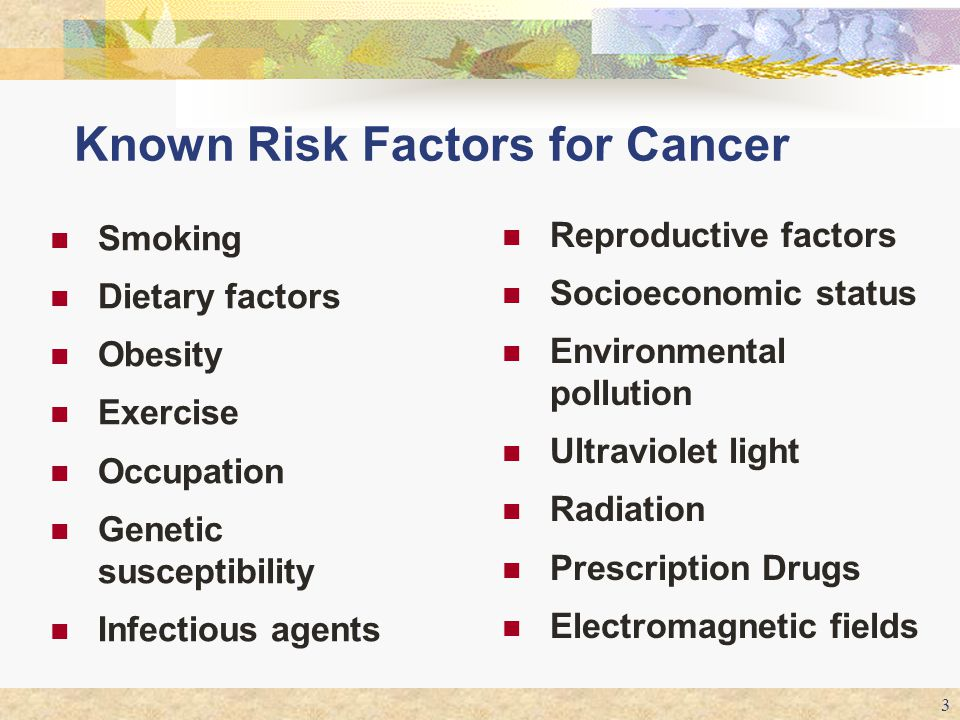 Known Risk Factors for Cancer