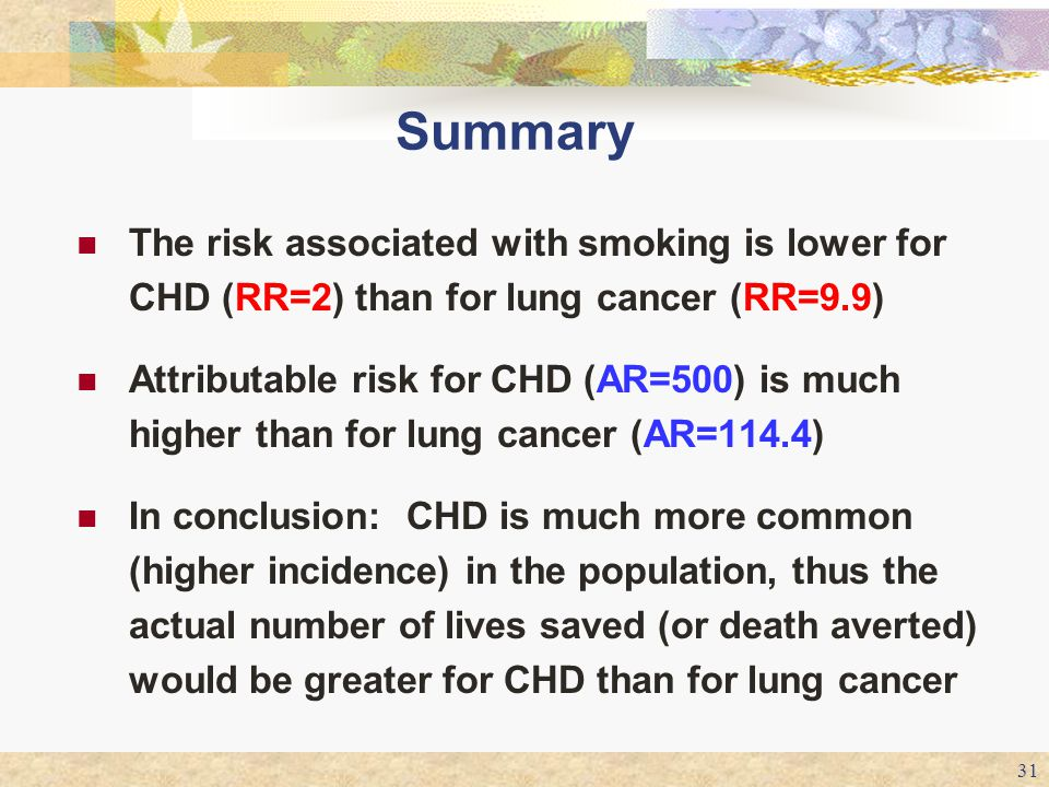 Summary The risk associated with smoking is lower for CHD (RR=2) than for lung cancer (RR=9.9)