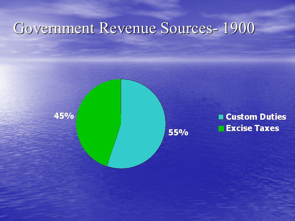Government Revenue Sources- 1900