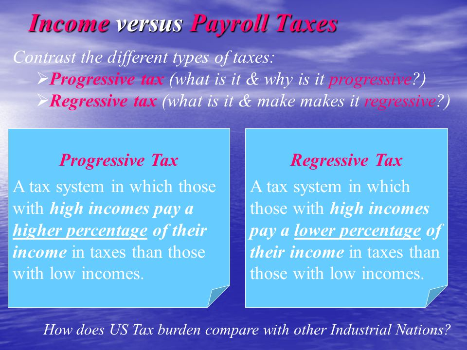 Income versus Payroll Taxes
