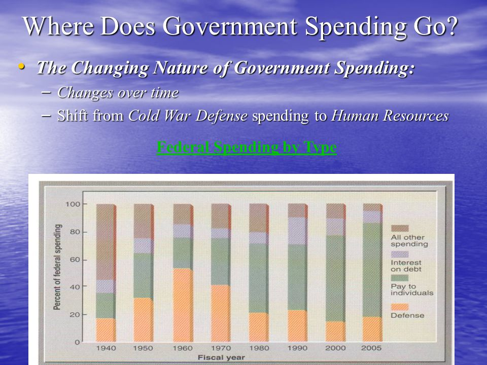 Where Does Government Spending Go