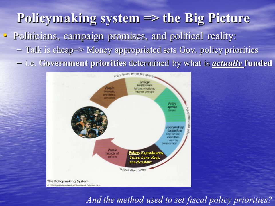 Policymaking system => the Big Picture