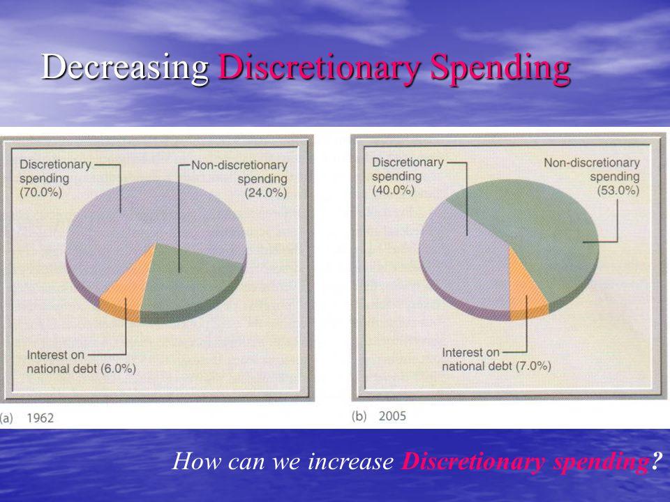 Decreasing Discretionary Spending