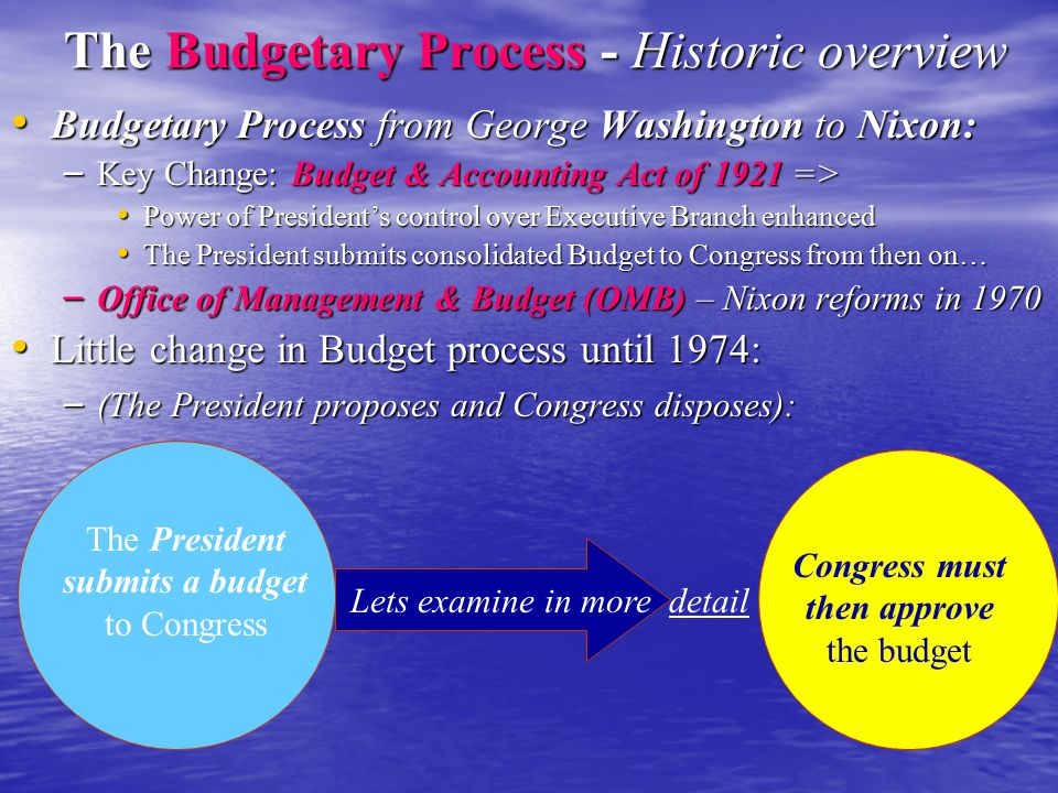 The Budgetary Process - Historic overview