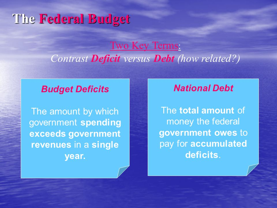 The Federal Budget Two Key Terms: