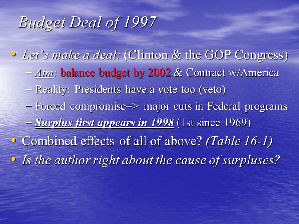 Budget Deal of 1997 Let's make a deal: (Clinton & the GOP Congress)