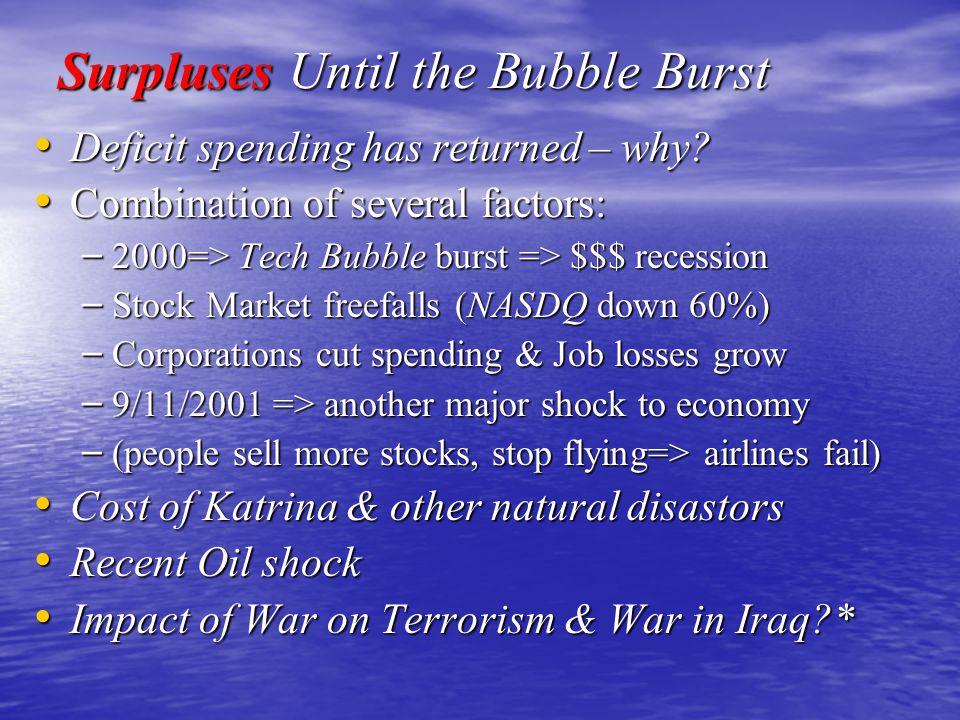 Surpluses Until the Bubble Burst