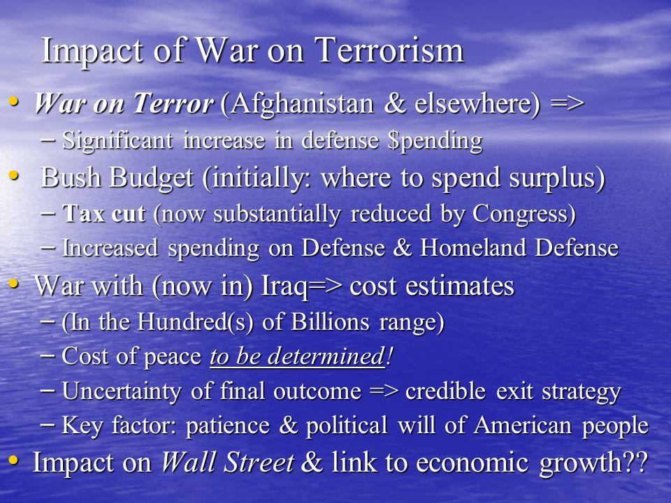 Impact of War on Terrorism