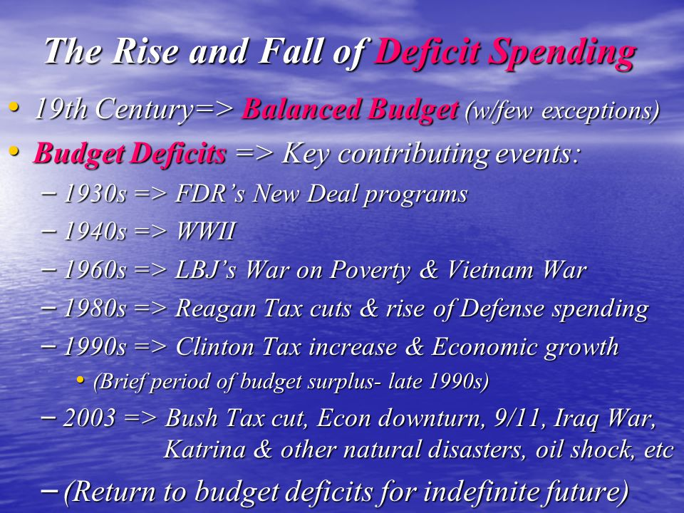 The Rise and Fall of Deficit Spending