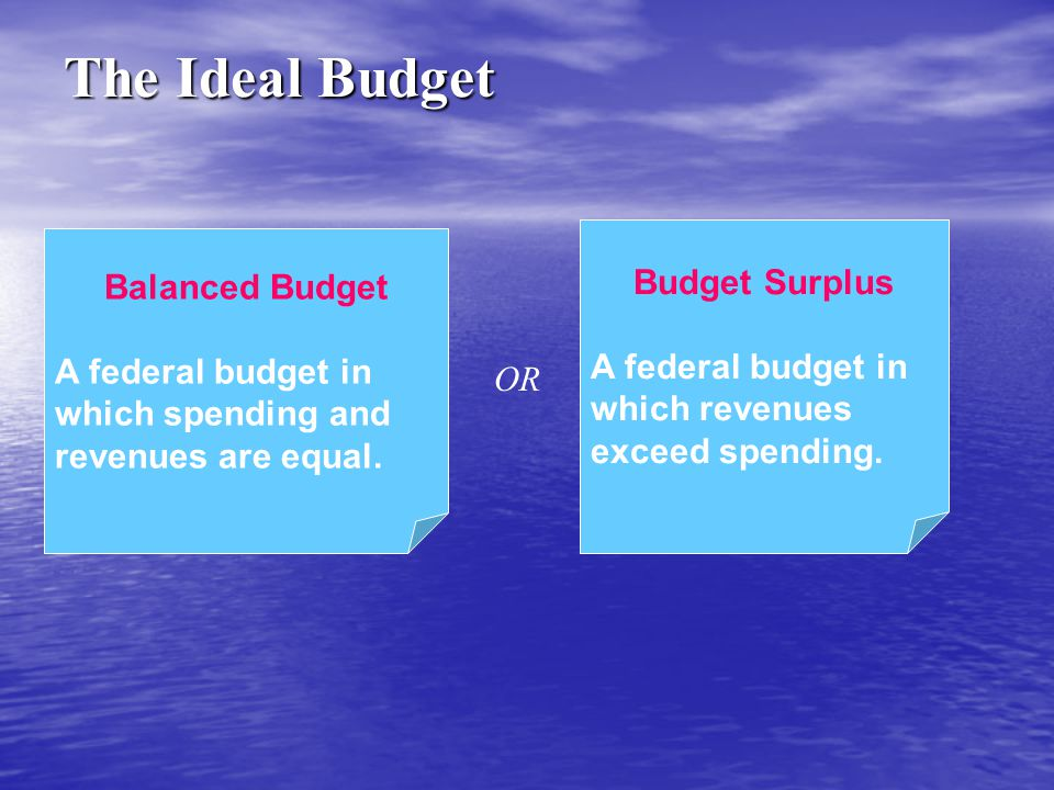 The Ideal Budget Budget Surplus Balanced Budget A federal budget in