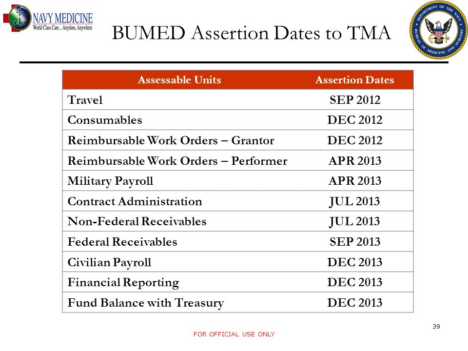 BUMED Assertion Dates to TMA
