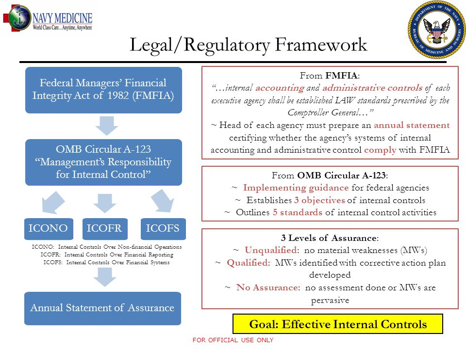 Legal/Regulatory Framework