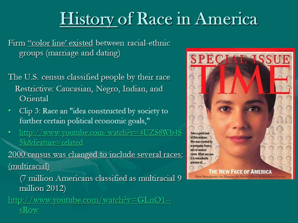 History of Race in America