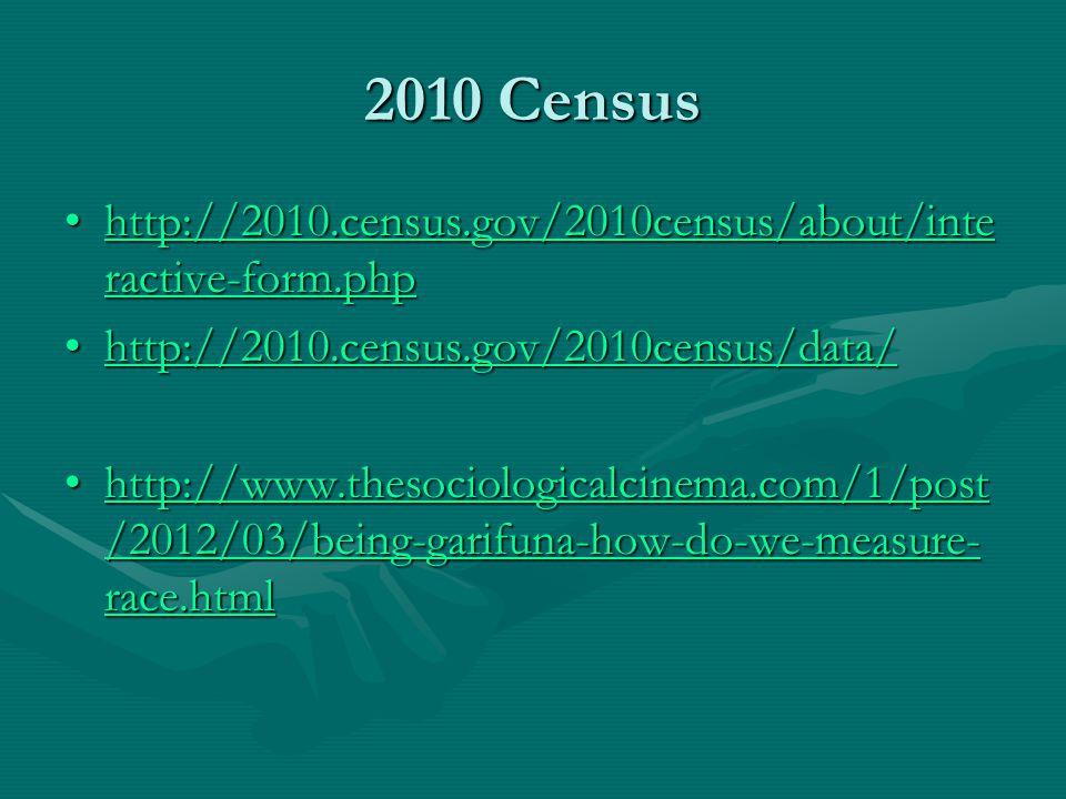 2010 Census http://2010.census.gov/2010census/about/interactive-form.php. http://2010.census.gov/2010census/data/