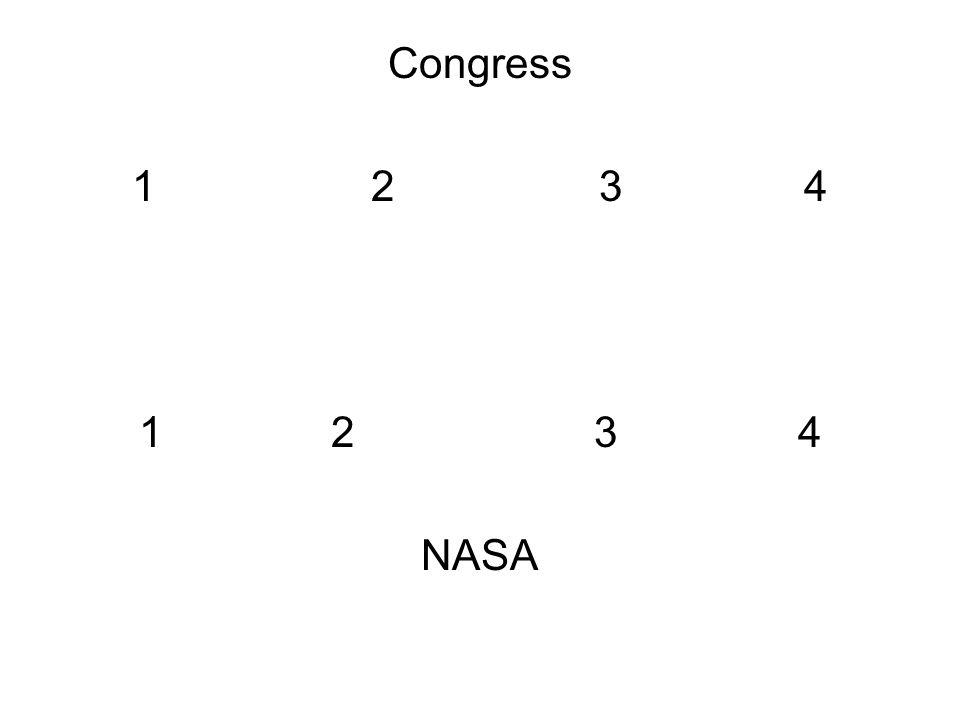 Congress 1 2 3 4 1 2 3 4 NASA