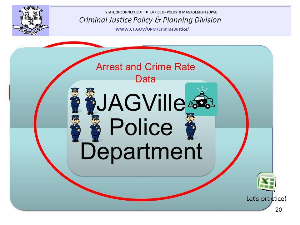 JAGville Police Department Patrol Unit Detective Unit K-9 Unit