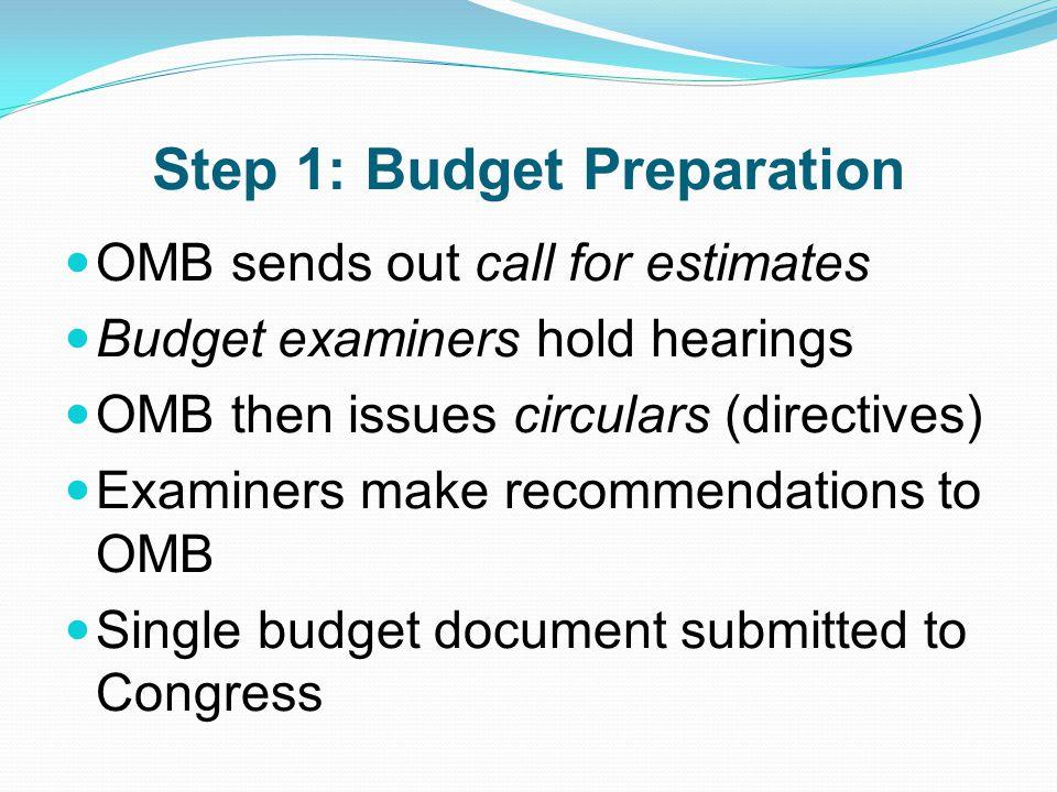 Step 1: Budget Preparation