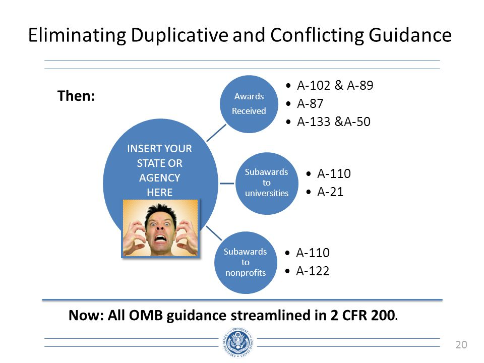 Eliminating Duplicative and Conflicting Guidance