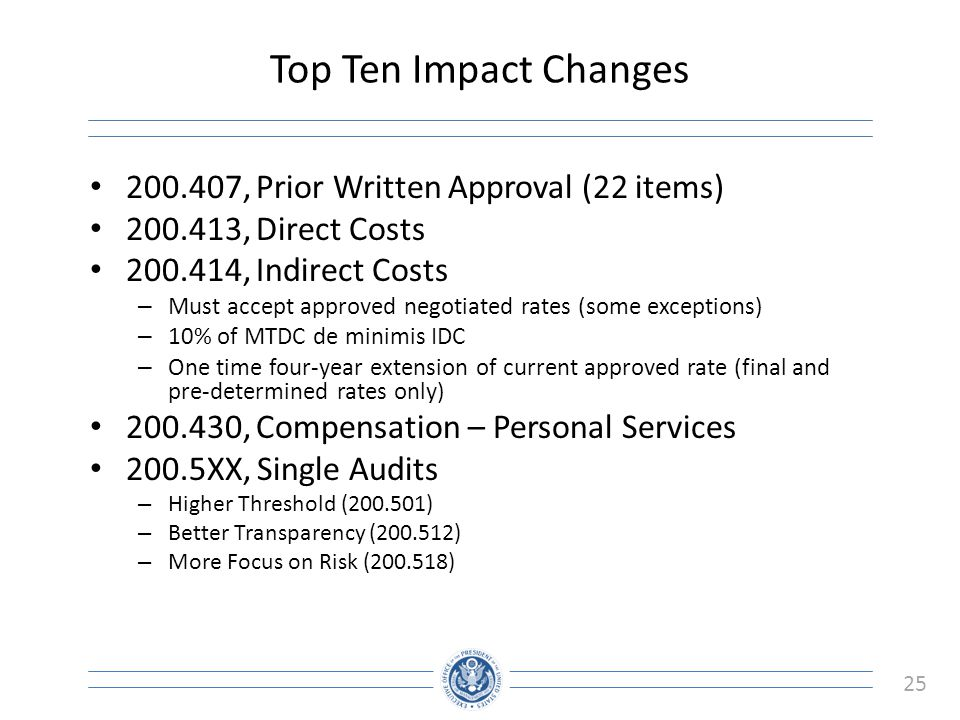 Top Ten Impact Changes 200.407, Prior Written Approval (22 items)
