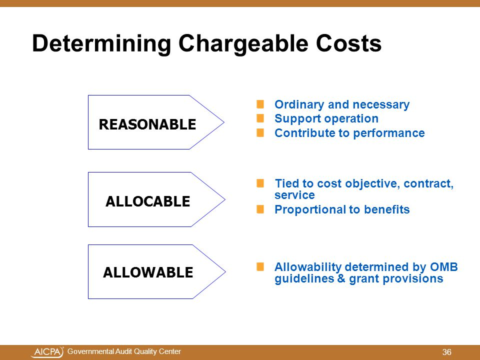 Determining Chargeable Costs