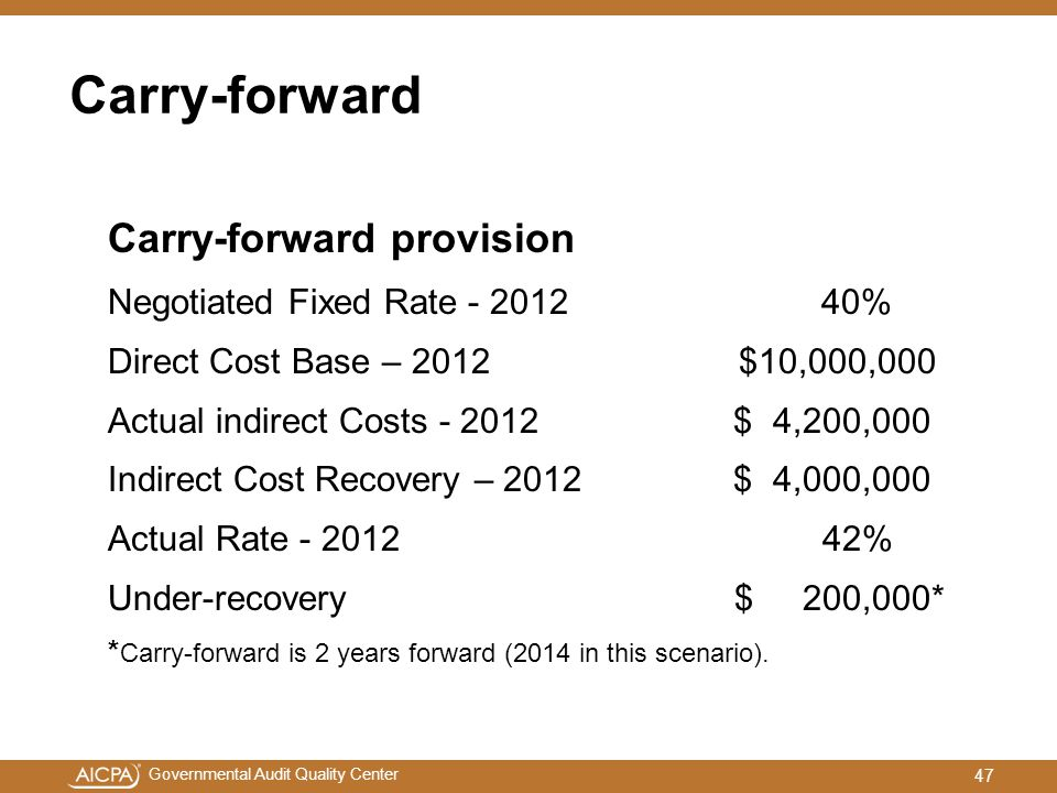 Carry-forward Carry-forward provision Negotiated Fixed Rate - 2012 40%