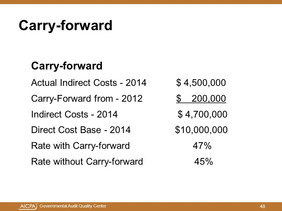 Carry-forward Carry-forward Actual Indirect Costs - 2014 $ 4,500,000