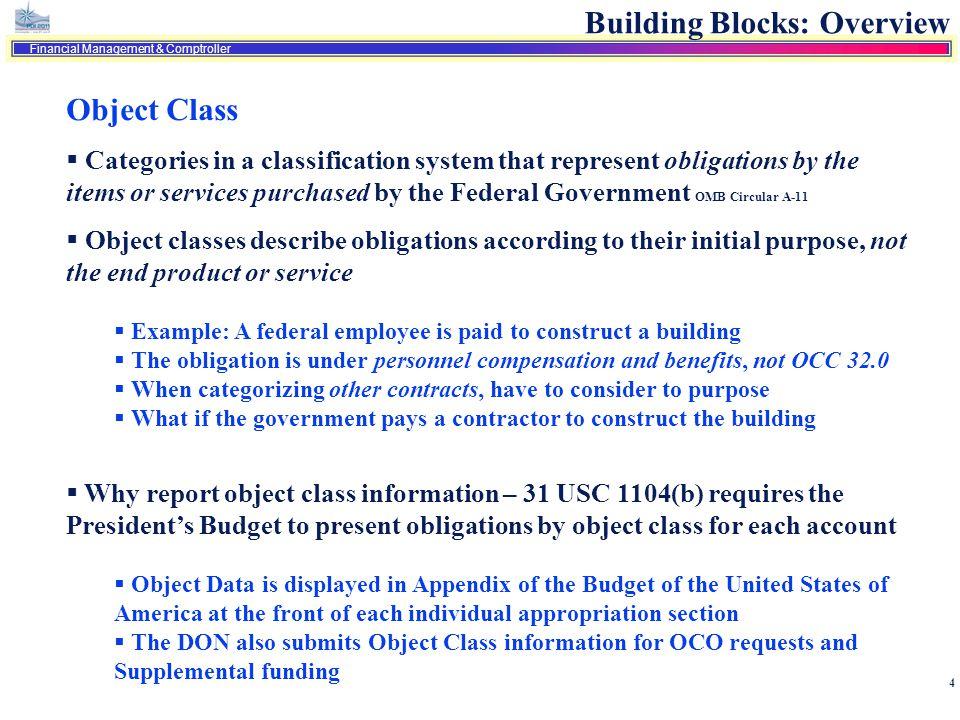 Building Blocks: Overview