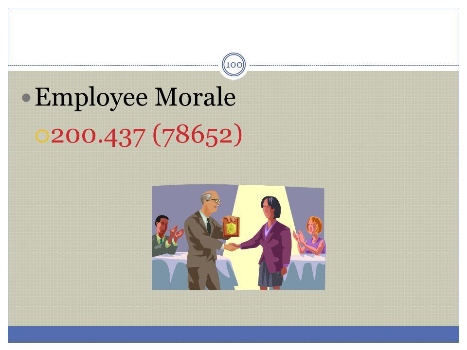 Employee Morale 200.437 (78652)