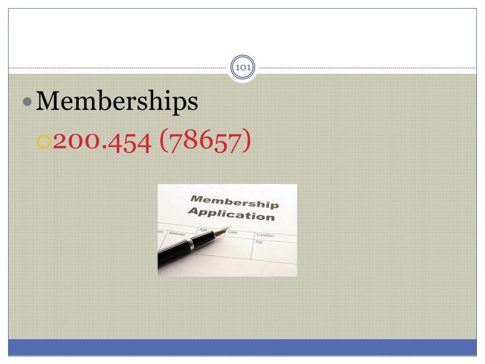 Memberships 200.454 (78657)