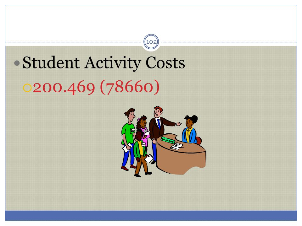 Student Activity Costs