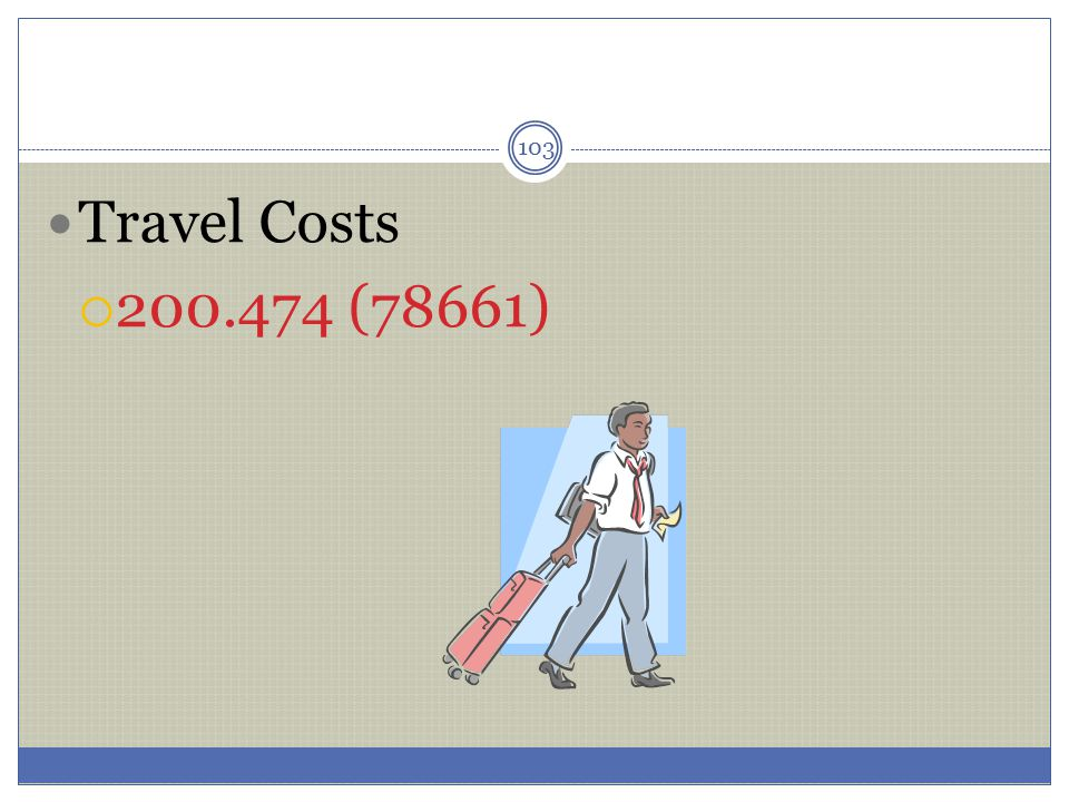 Travel Costs 200.474 (78661)