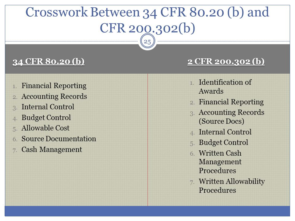 Crosswork Between 34 CFR 80.20 (b) and CFR 200.302(b)