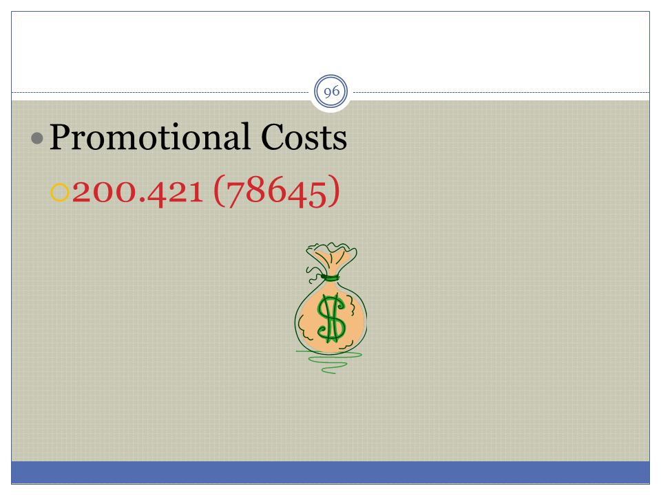 Promotional Costs 200.421 (78645)