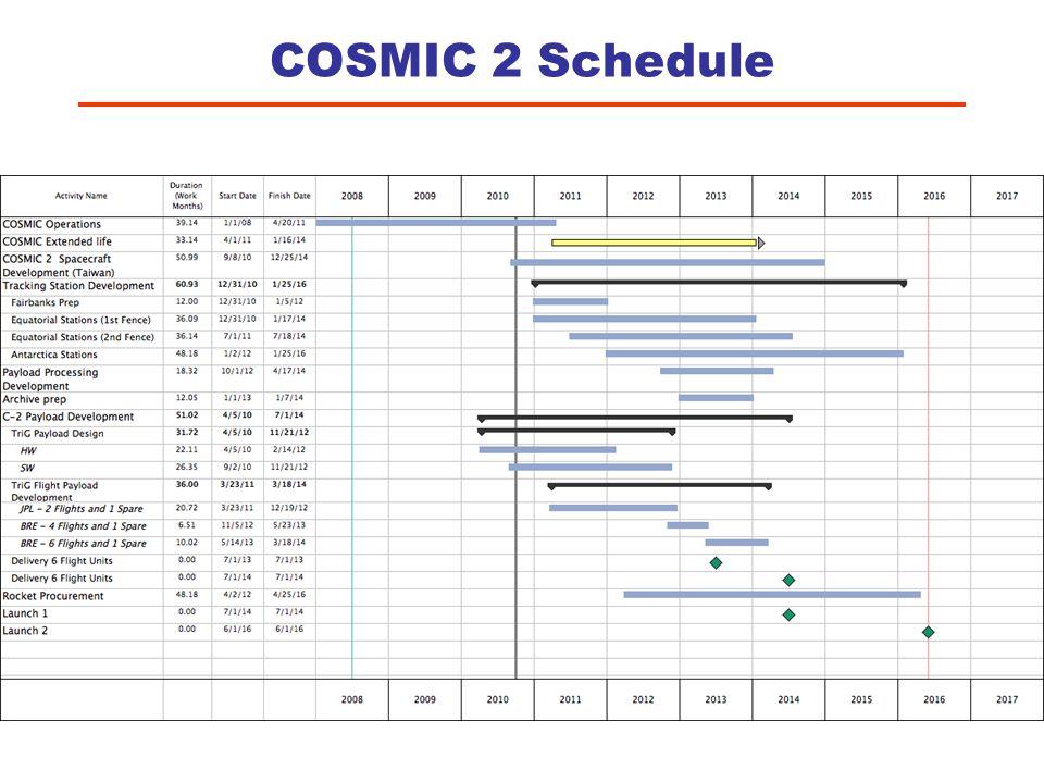COSMIC 2 Schedule