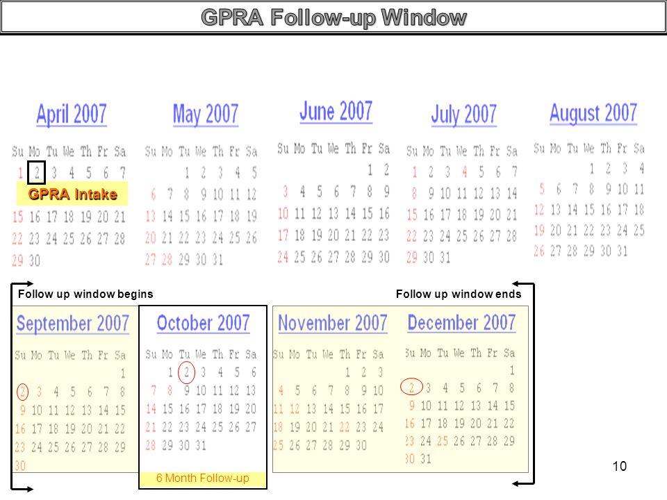 GPRA Follow-up Window GPRA Intake Follow up window begins