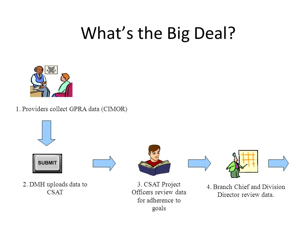 What's the Big Deal 1. Providers collect GPRA data (CIMOR)